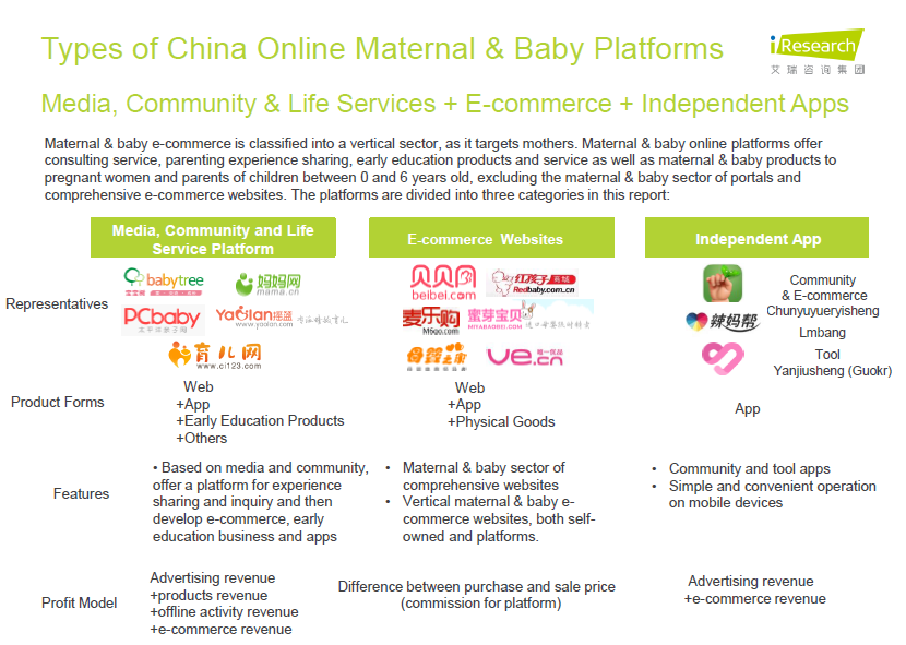 2014 china e commerce report brief China online shopping market over 10% of total retail in 2014  china e- commerce companies even entered rural areas to establish service.